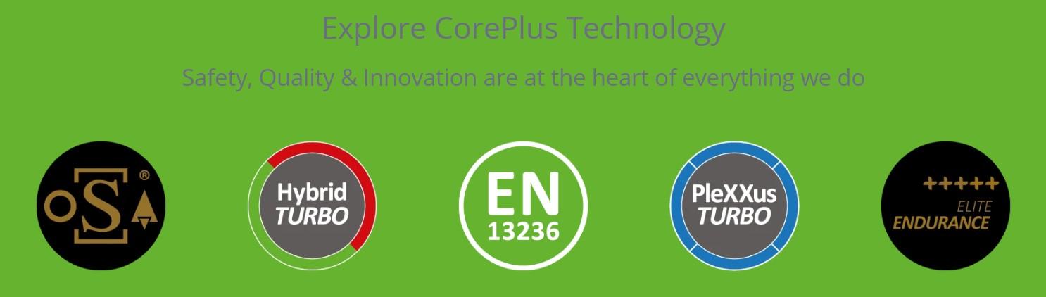 CorePlus Technology