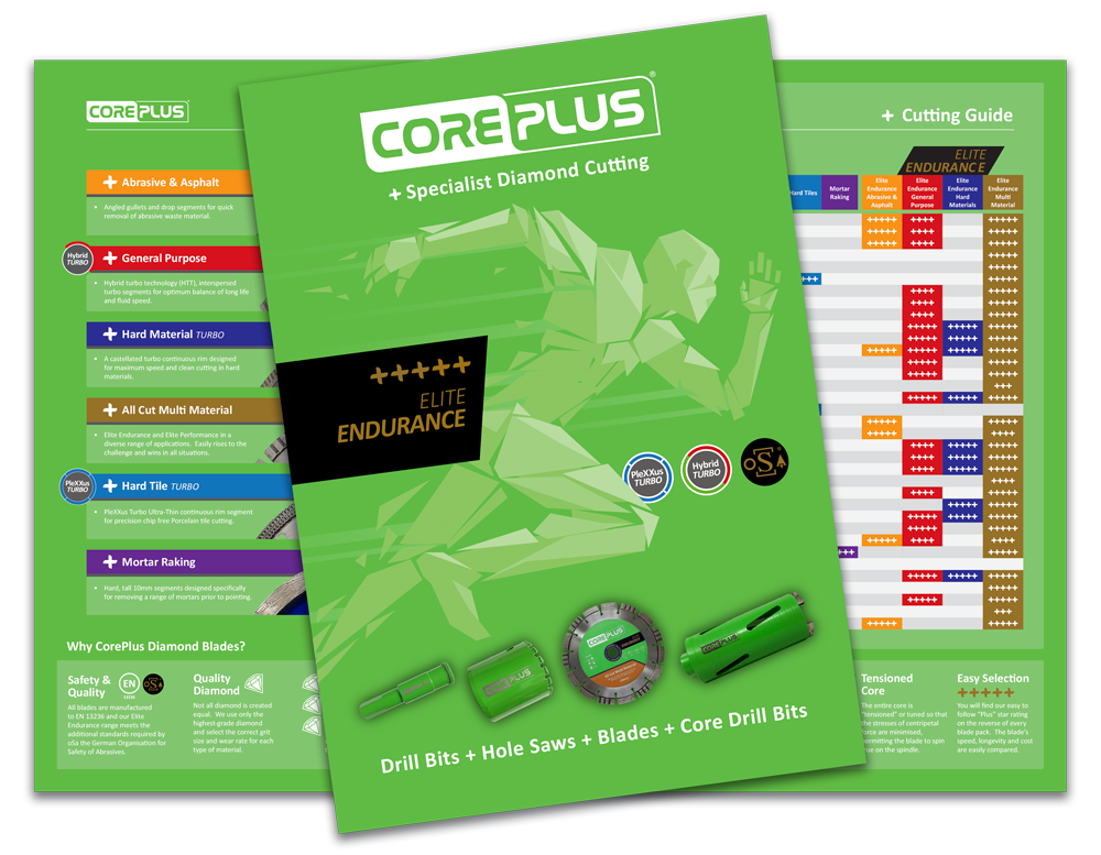 CorePlus brochure